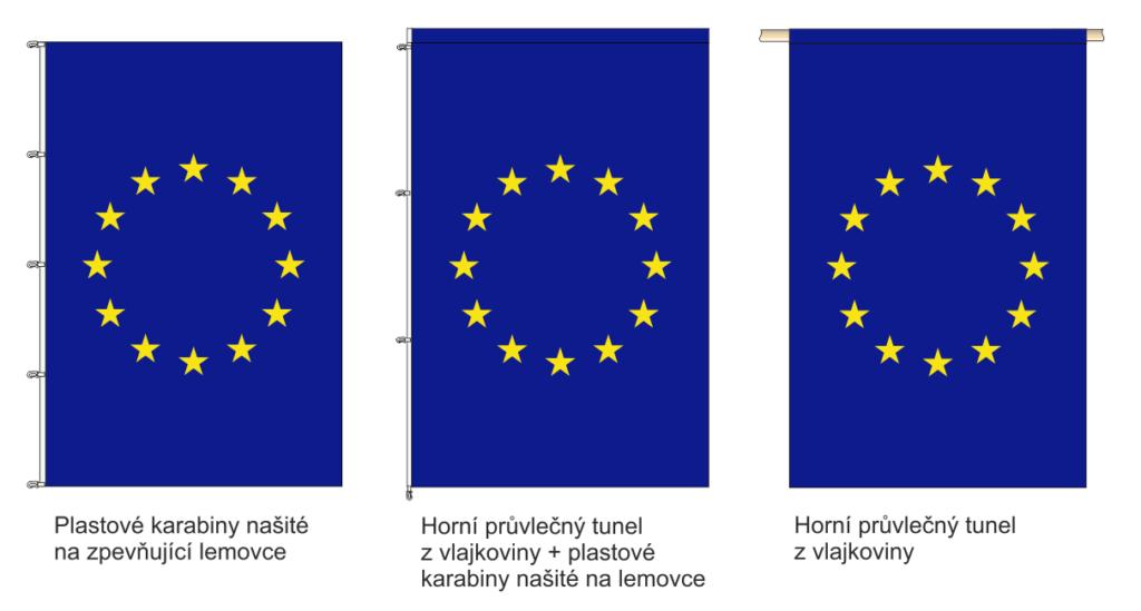 EU svisle konfekce