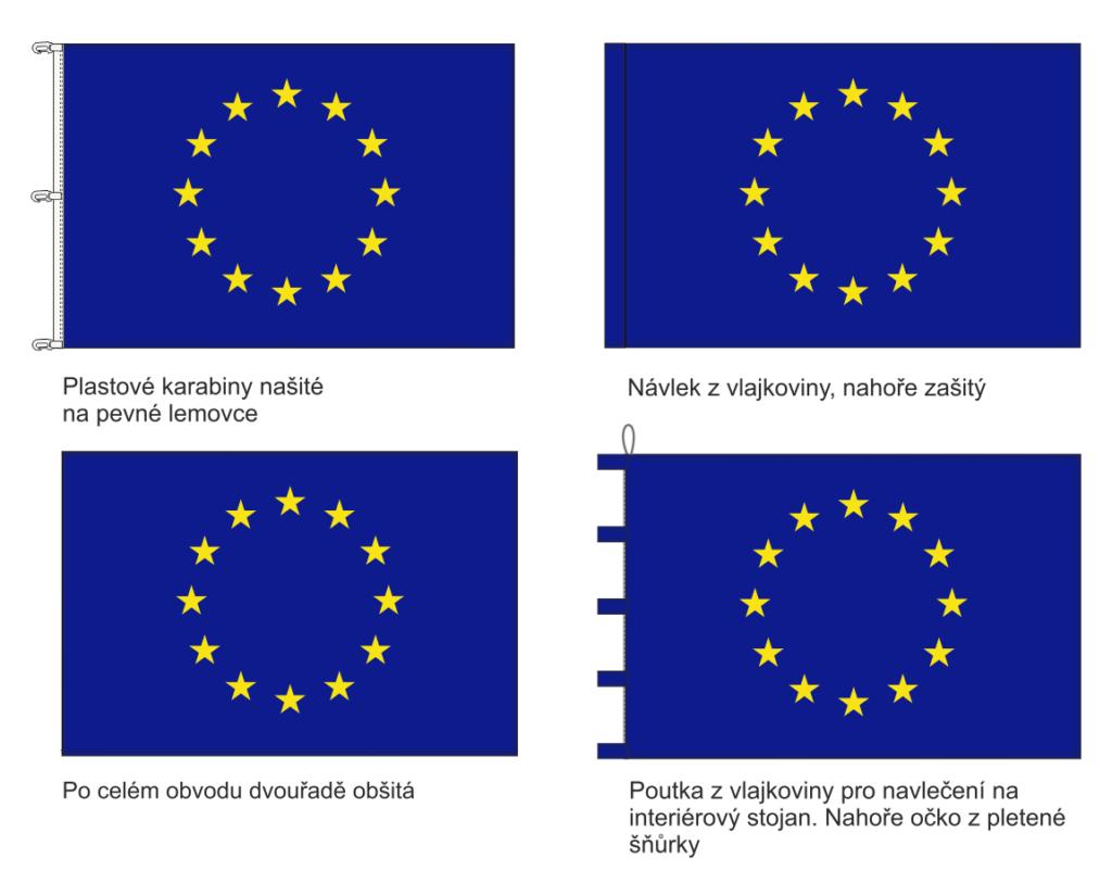 Konfekce vodorovne EU