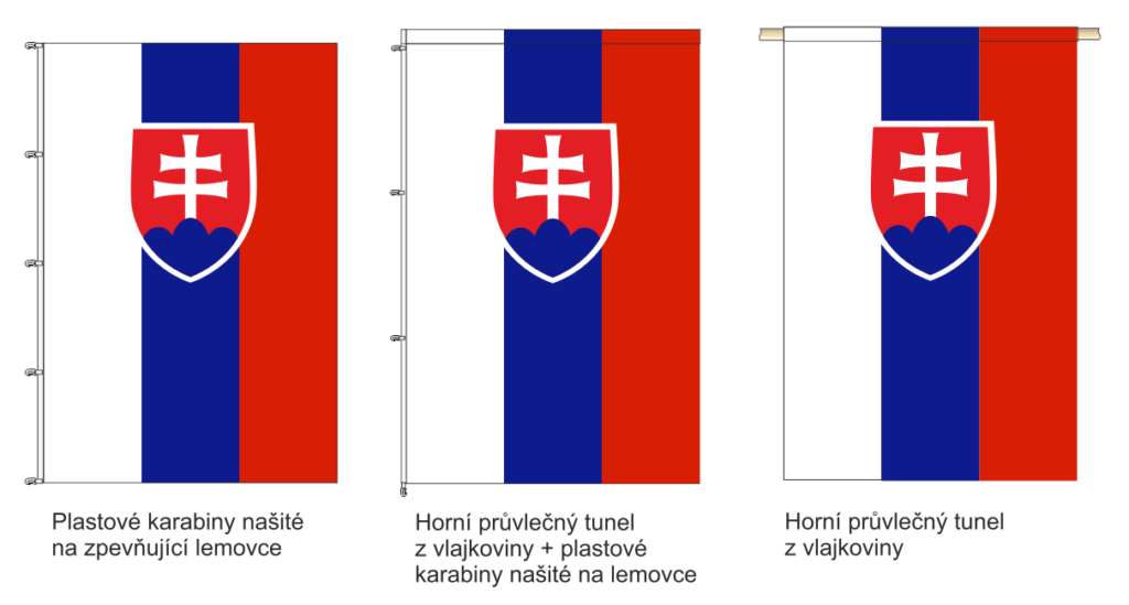 Slovensko svisle konfekce